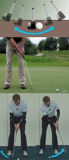 How to Find Your Putting Style Top 3