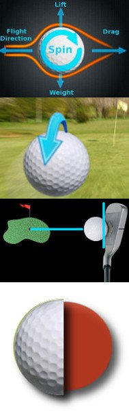 Benefits of Low Compression Golf Balls