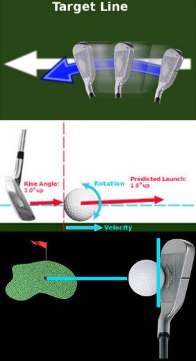 Low Compression Golf Balls Do You Fit the Profile?