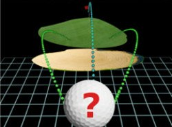 How to Vary the Distance from a Greenside Bunker