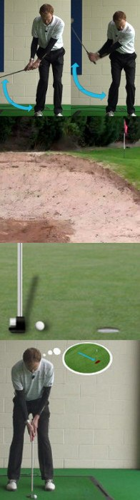 Why The Short Game is Extremely Influential to Your Score
