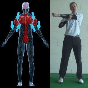 Lower Back Care for Golf