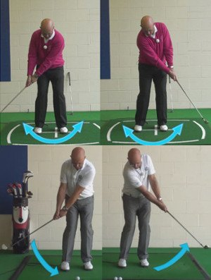 Deceleration in the Short Game