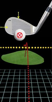 How to Get Good Wedge Contact Without Any Degree of Thin or Fat Ball Striking