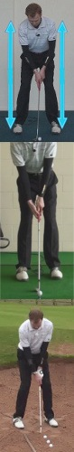 The Width of Your Stance in the Short Game
