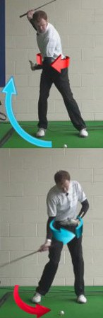 Why Balance is so Very Important to the Golf Swing