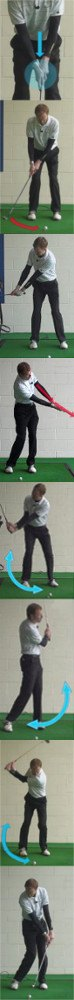 How to Play a Putting-Style Chip