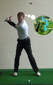 How to Produce a Consistent Golf Swing With Proper Golf Club Handle Techniques