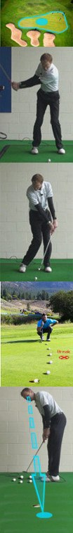 Placing Your Ball in Good Situations