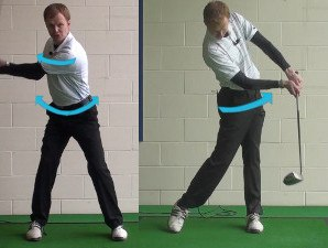 How Can My Hip Turn Increase My Golf Shot Distance?