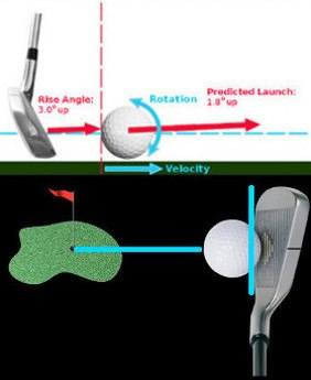 Which Part of the Ball Should I Look at to Make the Best Contact?