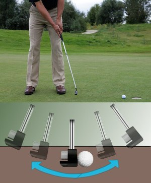 Acceleration on Short Golf Putts