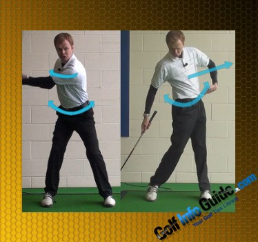 Golf Swing with Proper Hip Rotation