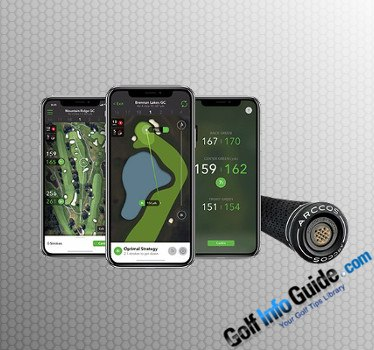 New Arcoss Smart Technology Now Features AI Caddie and GPS Embedded Inside the Grip