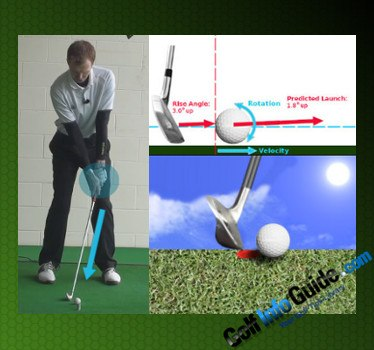 Problem of Not Getting the Golf Ball Up: Cure – Hit Down onto the Back of the Golf Ball