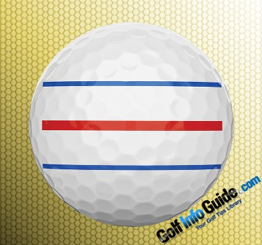 Callaway Golf Launches New ERC Soft Golf Balls Review