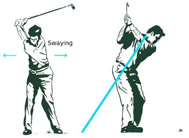 Sway – Golf Lessons & Tips