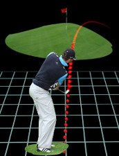 Yips – Golf Lessons & Tips