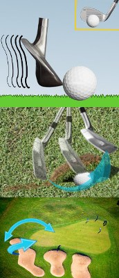 Greenside Golf Lesson Chart