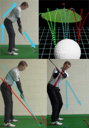 On Plane Swing Golf Lesson Chart