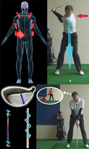 Power Golf Lesson Chart