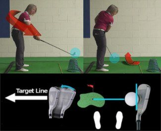 Pull Shots Golf Lesson Chart