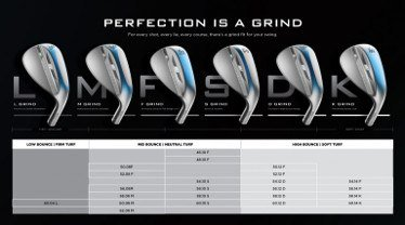 Titleist Launches Vokey SM8 wedges