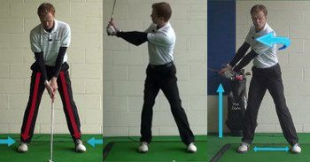 Rotation Golf Lesson Chart