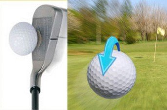 Chapter 1: Golf Ball Compression